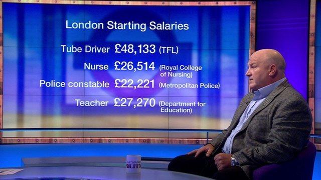 Bob Crow with salary graphic