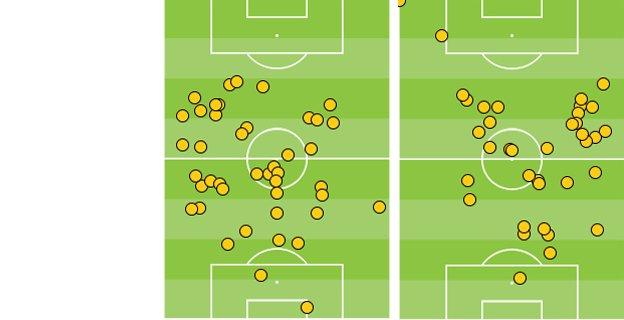 Flamini/Arteta touches against Liverpool in FA Cup