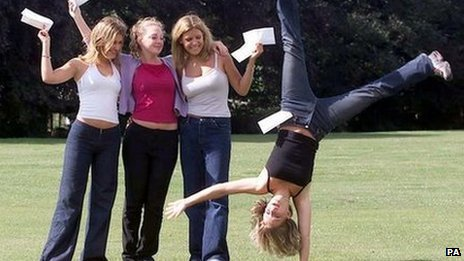 Students celebrating their A-Level results