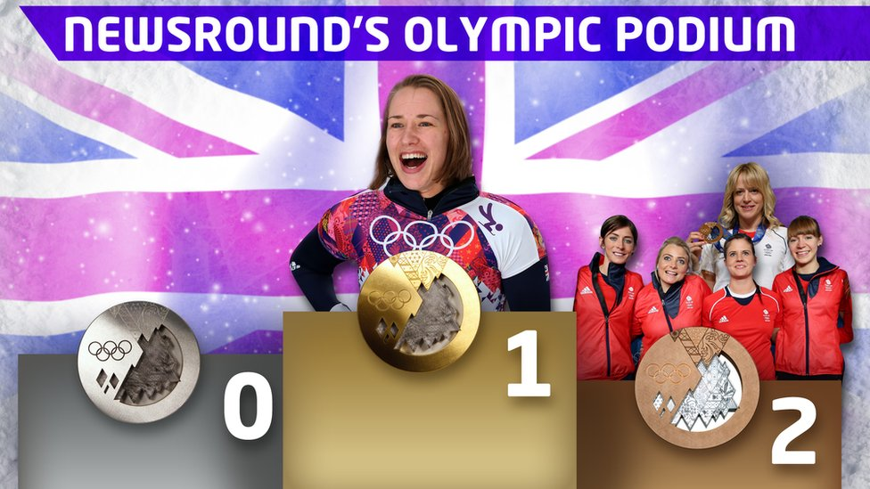 It's Newsround Olympic Podium! And it's filling up nicely. The women's curlers take their place on the bronze spot. We might have to make some space on the gold as well, as the men are guaranteed a medal in their final on Friday.