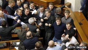 Ukrainian politicians