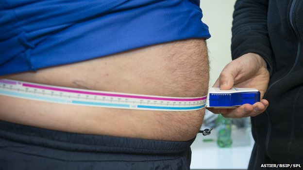 Measuring abdominal fat