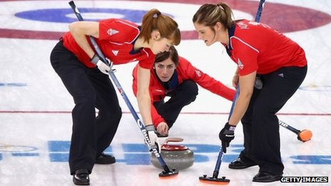 Great Britain Women's Curling team