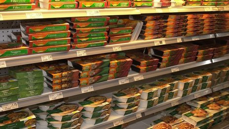 Ready meals in supermarket