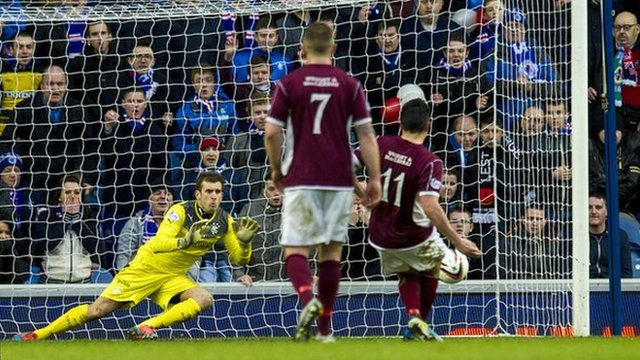 Highlights - Rangers 3-3 Stenhousemuir