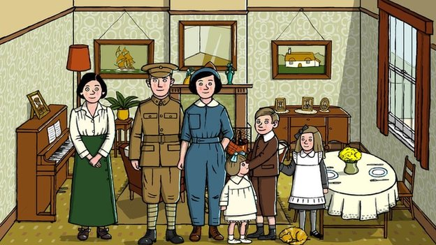 family life 100 years ago What was life like 500 years ago a: it was during this time, approximately 500 years ago 100 years ago 50 years ago today.
