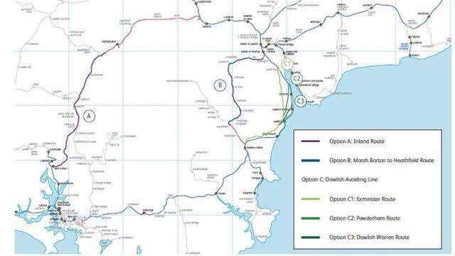 Network Rail options