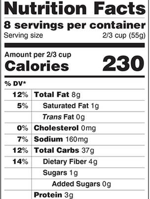 A section of the new nutrition label
