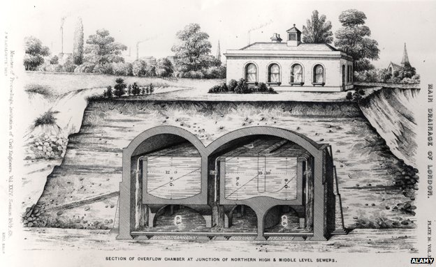 Joseph Bazalgette created an underground complex of sewers using concrete