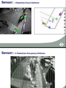 Diagram of sensors