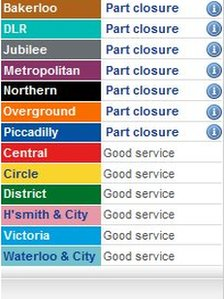 Tube closures