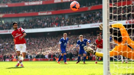 Report: Arsenal 4-1 Everton
