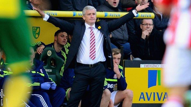 Norwich 1-1 Stoke