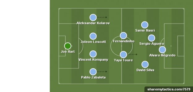 Robbie's Man City line-up to face Barca