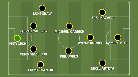 Garth Crooks team of the week