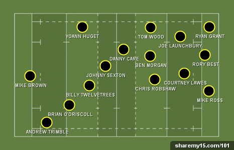 Jonathan Davies' Team of the Week