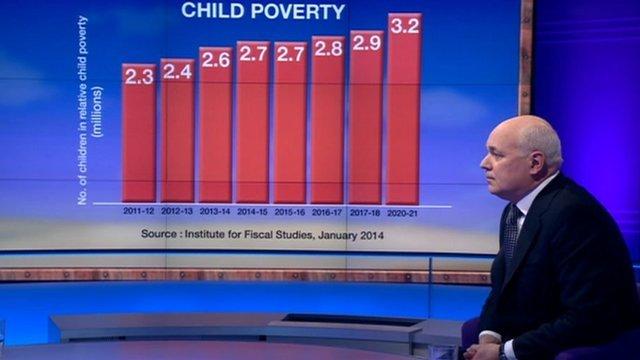 Iain Duncan Smith with Sunday Politics graphic