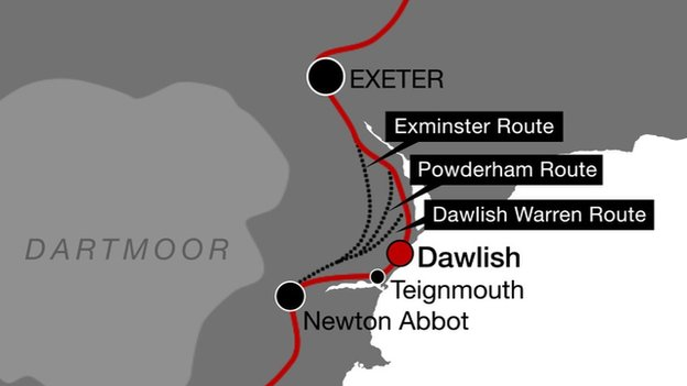 Dawlish internal route