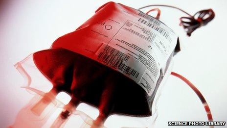 Bag of blood