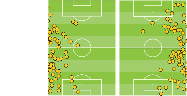 Jon Flanagan and Glen Johnson touches against Man Utd