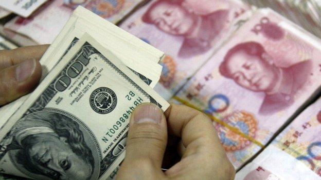 Yuan and US dollar