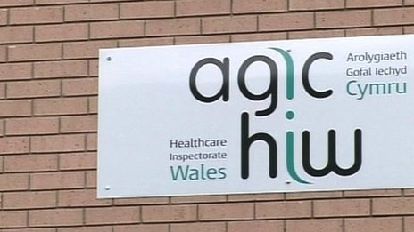 Healthcare Inspectorate Wales sign