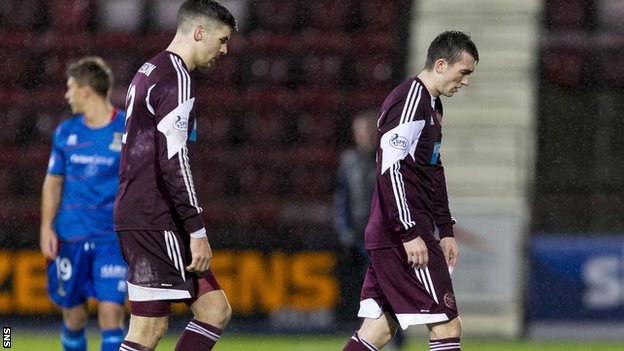 Hearts players at Tynecastle