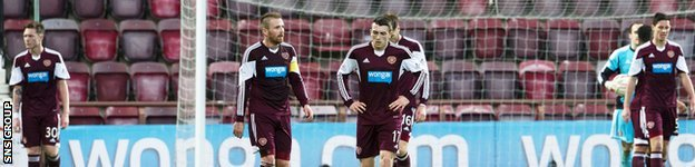 Hearts have been propping up the Premiership all season
