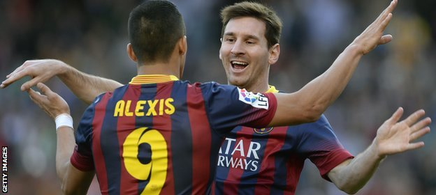 Alexis Sanchez and Lionel Messi