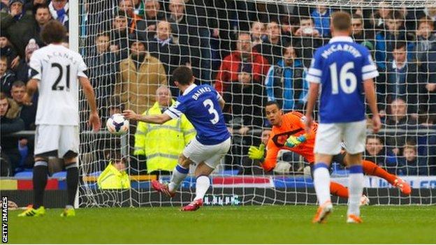 Everton v Swansea