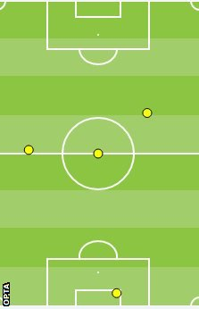 Wayne Rooney's touch map so far