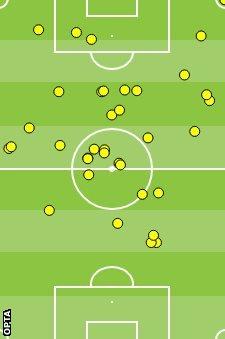 Juan Mata touch map