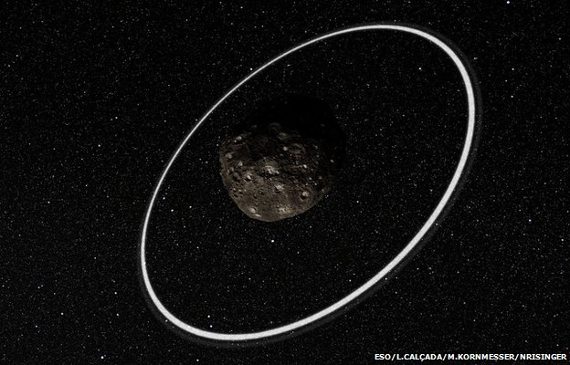 Artist's impression of of Chariklo and rings