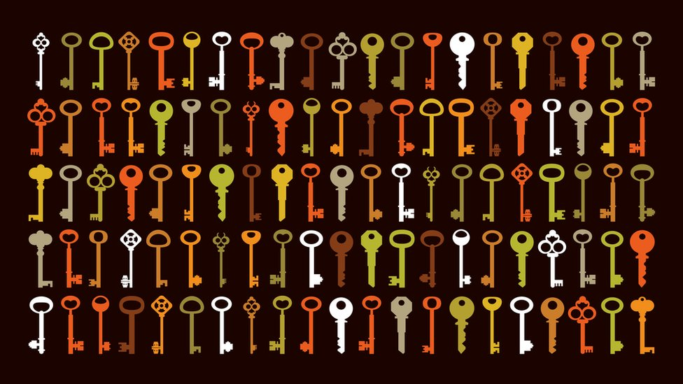 Followed by a page of coloured, ornate individual keys