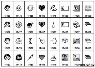 Unicode images