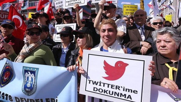 Protesters in Ankara rally against the ban on Twitter. Photo: March 2014
