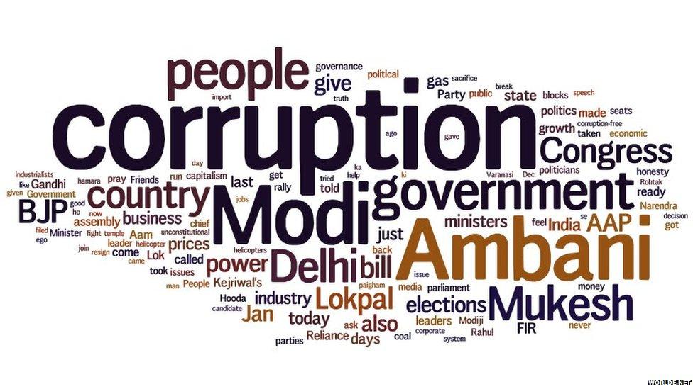 Arvind Kejriwal's words