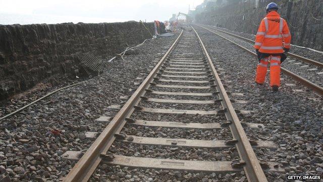 Dawlish railway line