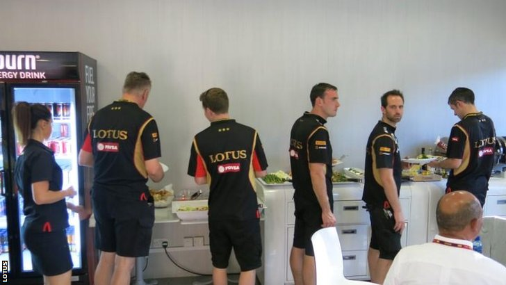 The Lotus Team