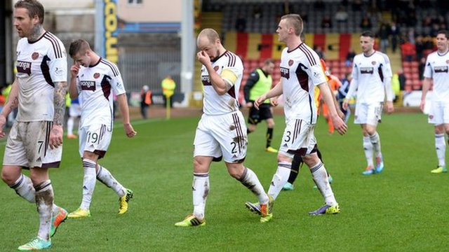 Highlights - Partick Thistle 2-4 Hearts