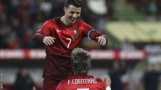 Cristiano Ronaldo and Fabio Coentrao