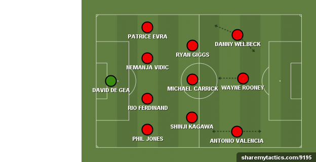 Savage's Man Utd team to face Bayern