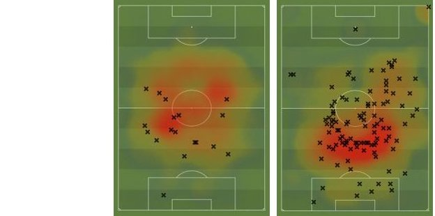 Fernandinho and Steven Gerrard touches in last league game and heat map