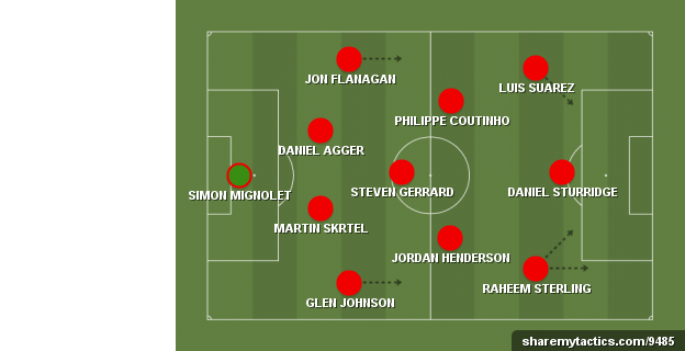 Savage's Liverpool team to face Man City