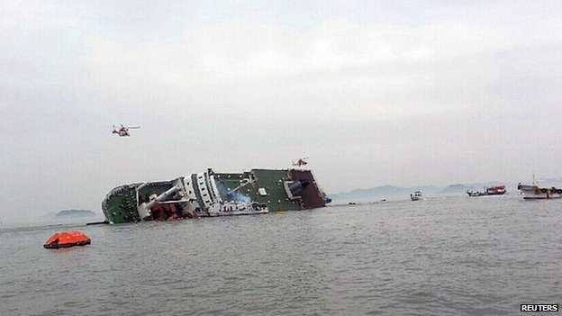 Sinking ship off South Korea. 16 April 2014