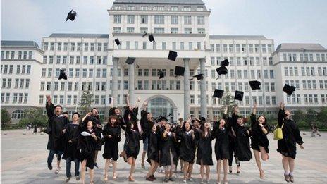 Graduates in Beijing