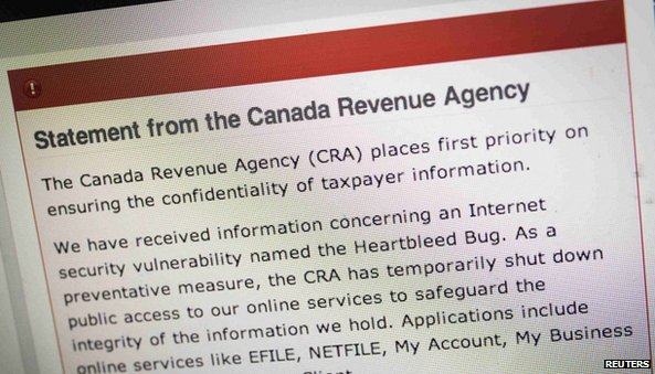 canada revenue agency fax numbers