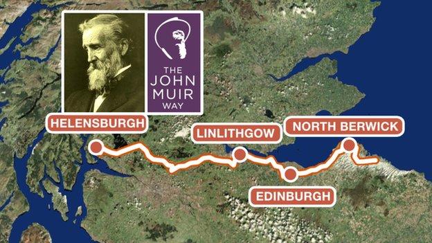 John Muir Way