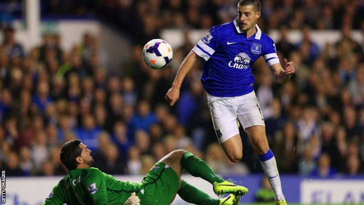 Kevin Mirallas of Everton goes past Julian Speroni to score his side's second goal