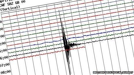 Seismic trace of the Rutland quake